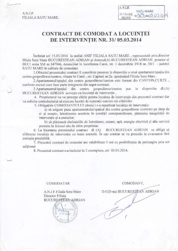 contract Carei