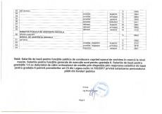 salariile6-1