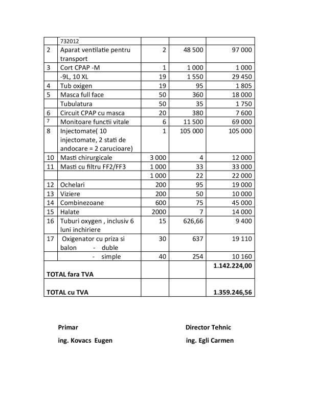 lista echipamente-page-003