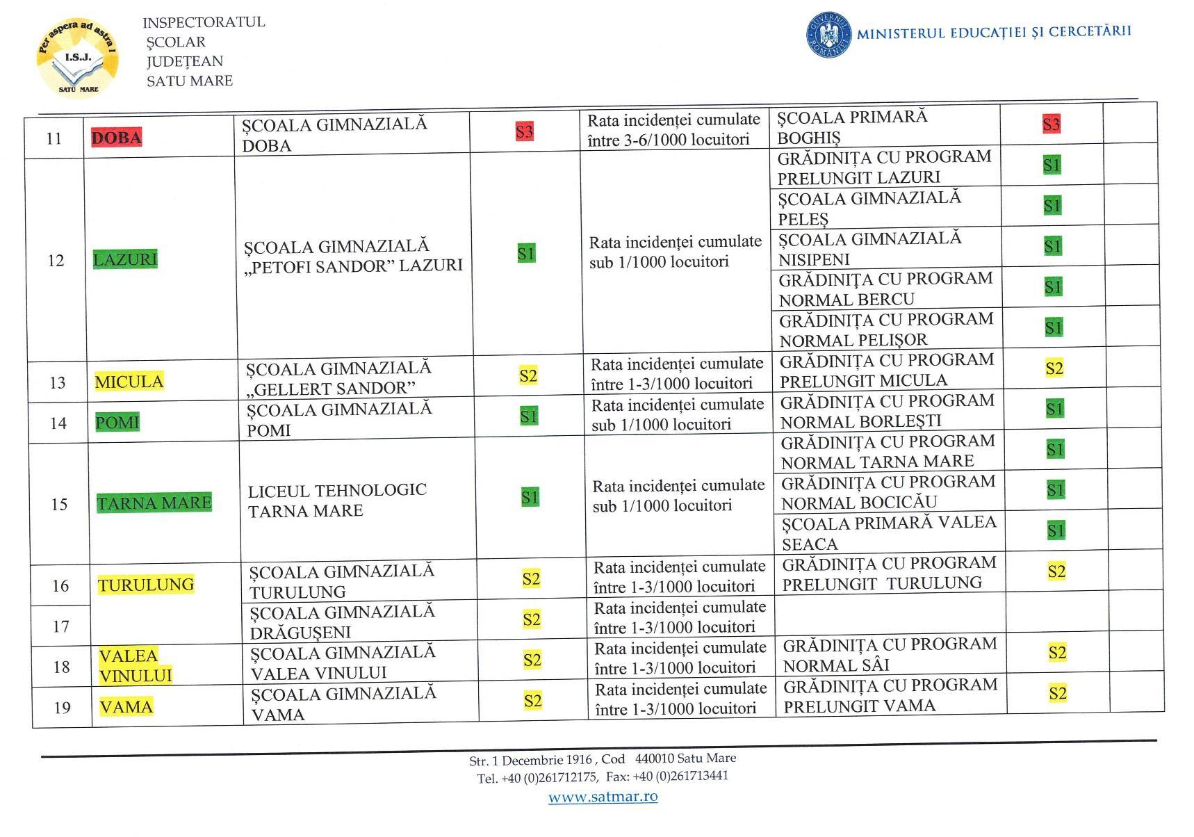 Anexa la hotararea CJSU nr. 5 din 08.02.2021-page-003