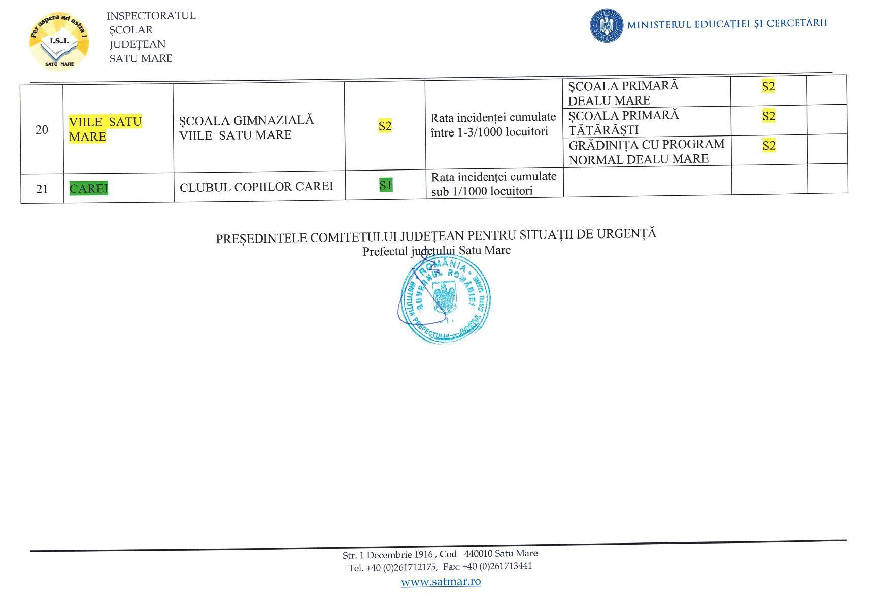 Anexa la hotararea CJSU nr. 5 din 08.02.2021-page-004